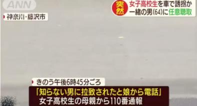 福田美姫 逮捕